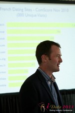 OPW Pre-Session (Mark Brooks) at the 2011 Internet Dating Industry Conference in Los Angeles