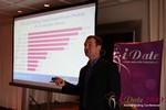 Mark Brooks - OPW Pre-Conference at the 2013 Online and Mobile Dating Business Conference in L.A.