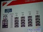 Andrew Barrett, VP at Jukin Media at the Viral Summit Meetup  at the 38th iDate2014 Los Angeles