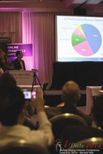 Mark Brooks CEO Courtland Brooks Providing The State Of The Mobile Dating Industry The  at the 2014 Internet and Mobile Dating Industry Conference in Beverly Hills