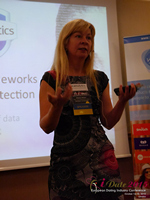 Monica Whitty Professor Of Psychology University Of Liecester at iDate2015 London